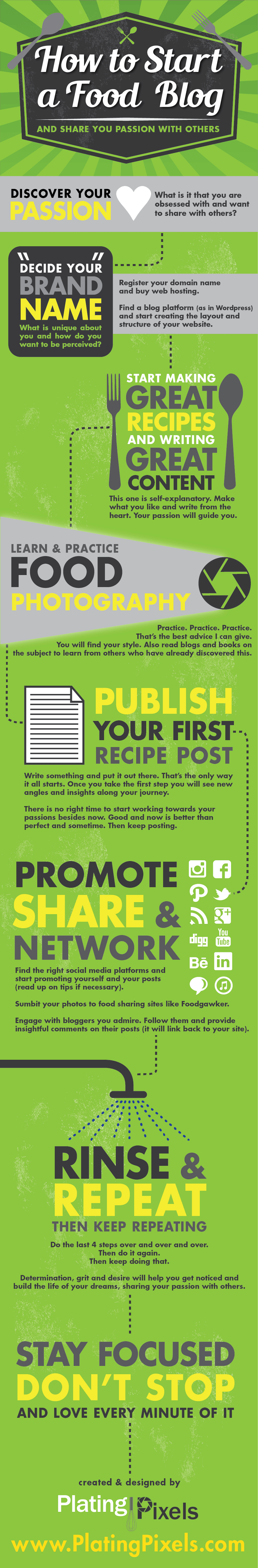 How to Start a Food Blog Infographic