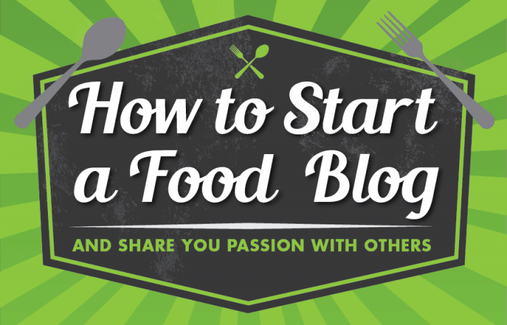 How to Start a Food Blog by Plating Pixels