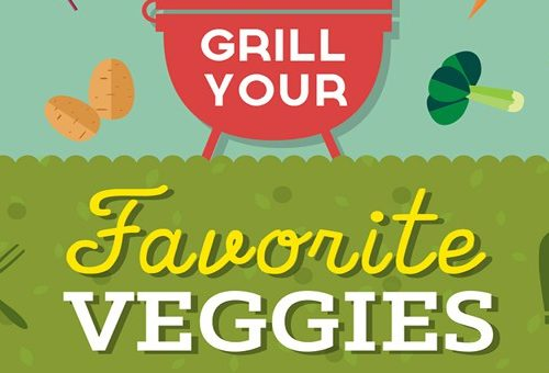 How to Perfectly Grill Veggies (Infographic) - www.platingpixels.com