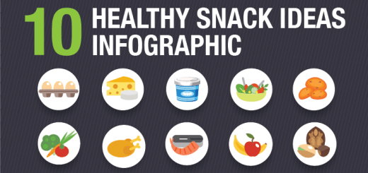Healthy Snack Ideas Infographic - www.platingpixels.com