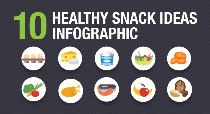Healthy Snack Ideas Infographic