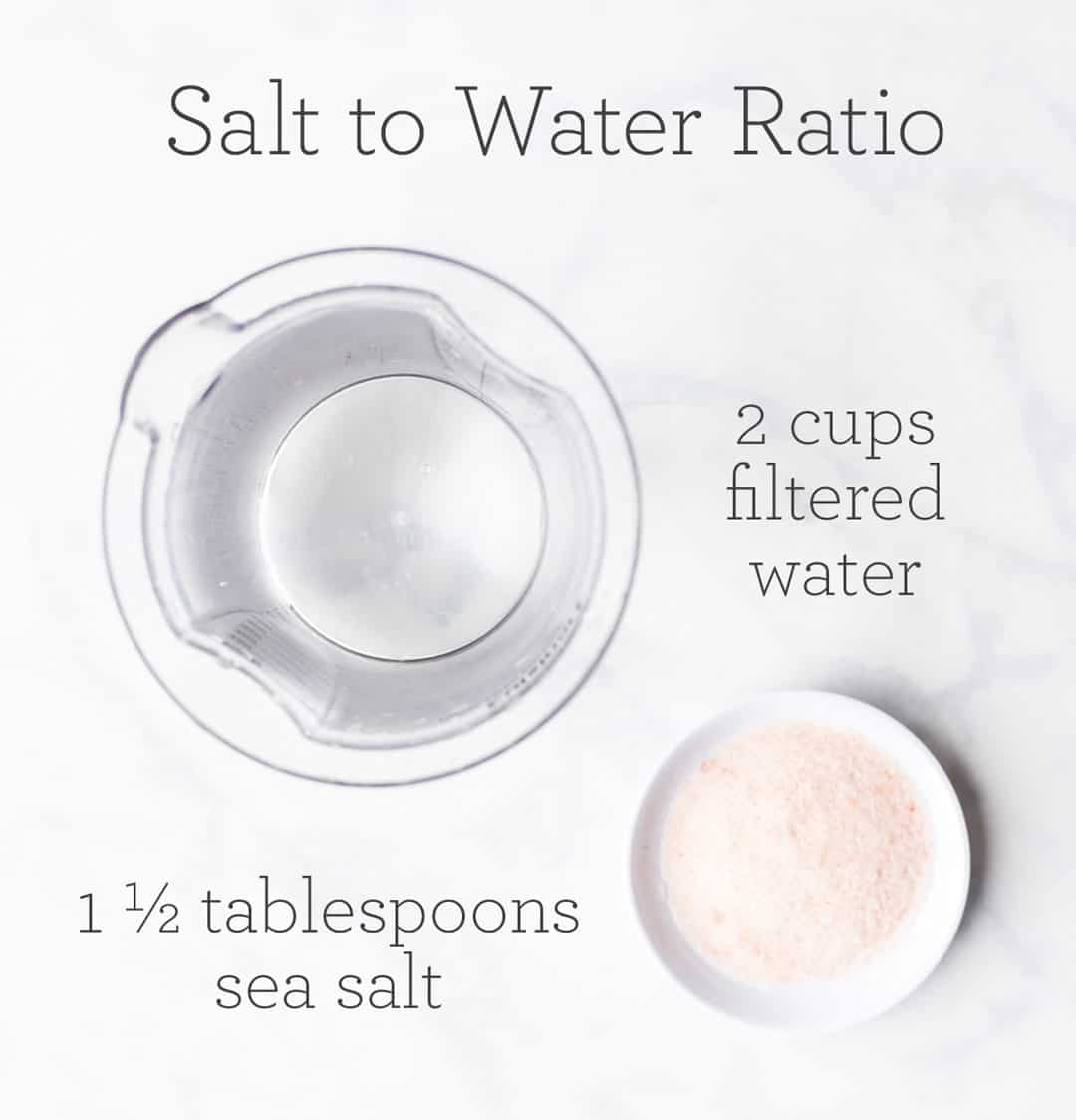 Image with text showing ratio of water to salt to make fermented pickles